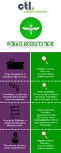 Infografía con consejos para erradicar el mosquito tigre de ctl control de plagas y sanidad ambiental.