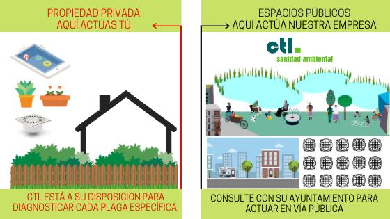 Podemos denominar áreas públicas a aquellas zonas, superficies, edificios e instalaciones de titularidad pública, y que generalmente son de uso común por la ciudadanía.